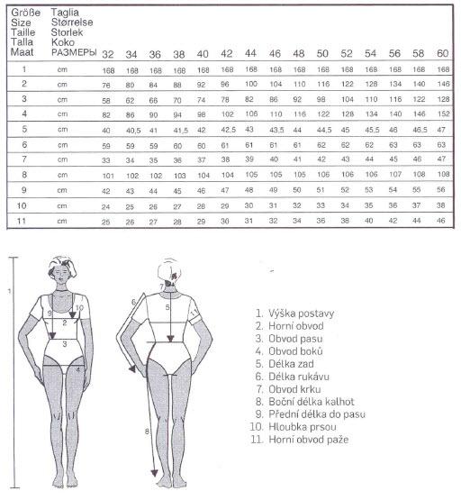 10b38ab4d3e Vaši velikost naleznete v originální velikostní tabulce zn. Burda (zdroj  firma Burda Německo).